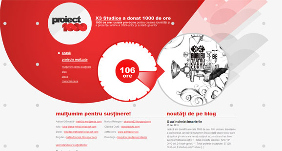 Project 1000